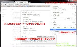 Googlechrome設定